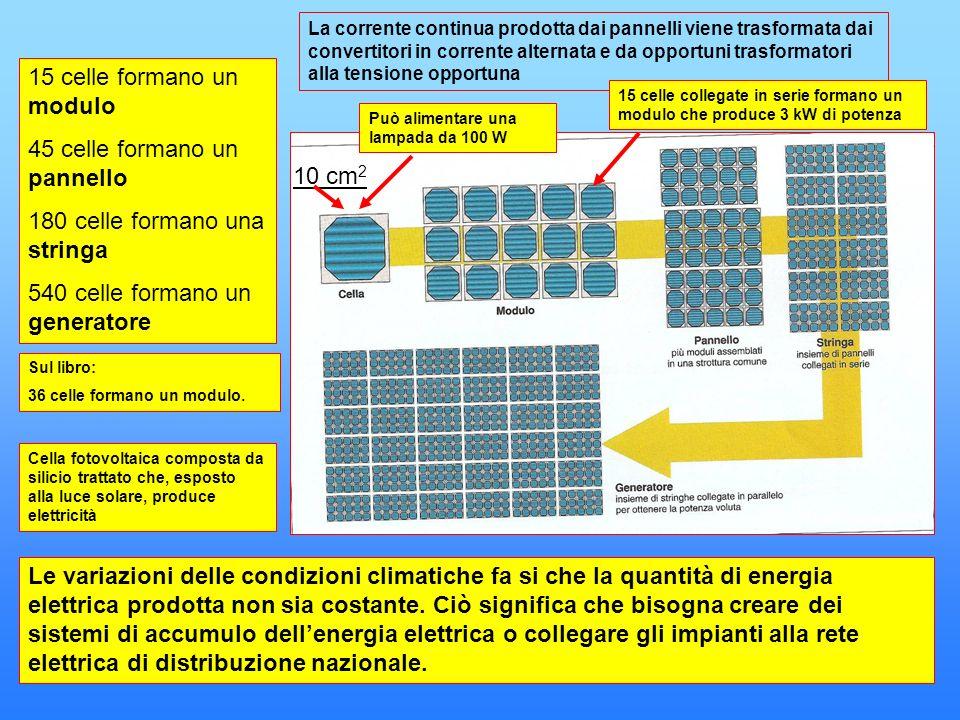 9 15 celle formano un modulo 45 celle formano un pannello 180 celle formano una stringa 540 celle formano un generatore Le variazioni delle condizioni