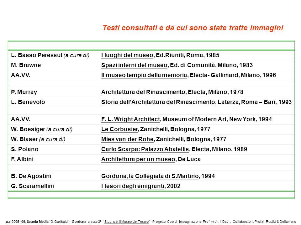 L. Basso Peressut (a cura di)I luoghi del museo, Ed.Riuniti, Roma, 1985 M. BrawneSpazi interni del museo, Ed. di Comunità, Milano, 1983 AA.VV.Il museo