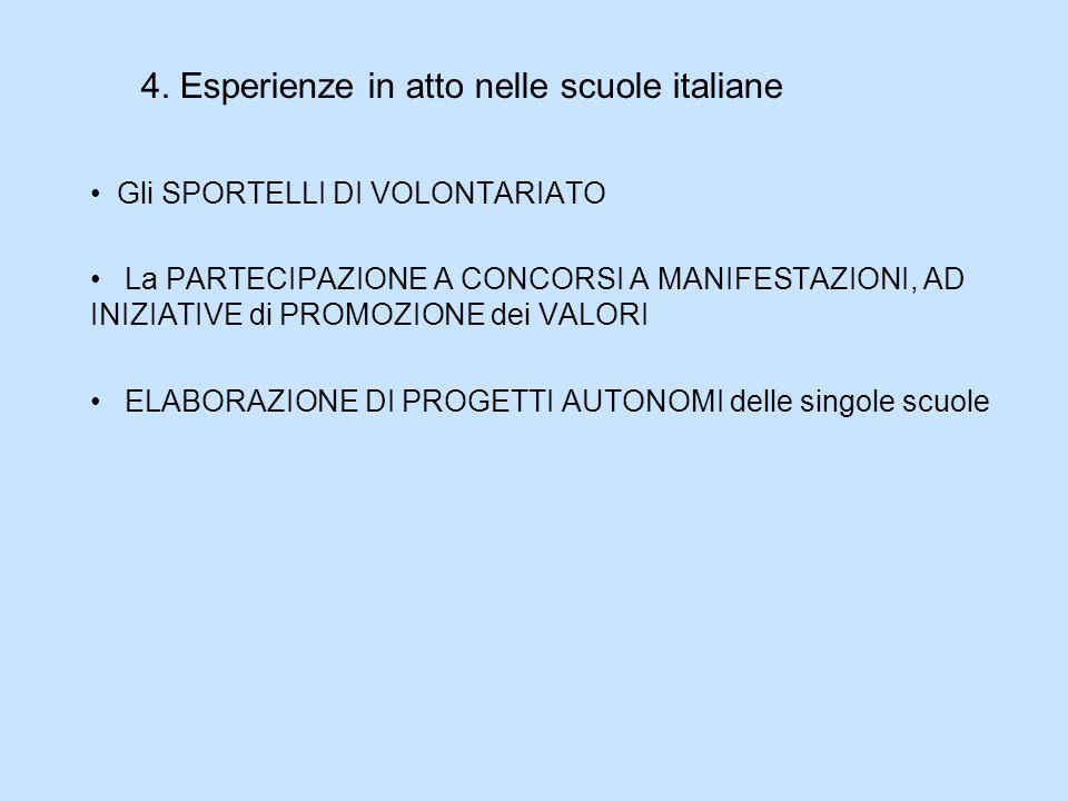 4. Esperienze in atto nelle scuole italiane Gli SPORTELLI DI VOLONTARIATO La PARTECIPAZIONE A CONCORSI A MANIFESTAZIONI, AD INIZIATIVE di PROMOZIONE d