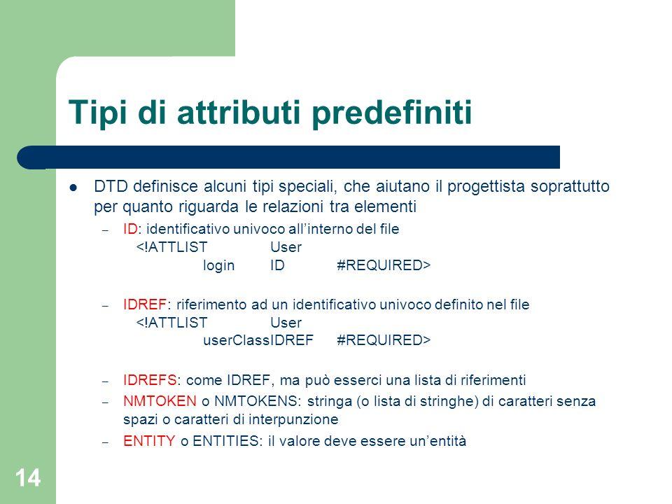 15 modificatori Valore di default: espresso da una stringa indica il valore da assegnare allattributo in mancanza di diverse indicazioni Valore fisso: definito da #FIXED più il valore.