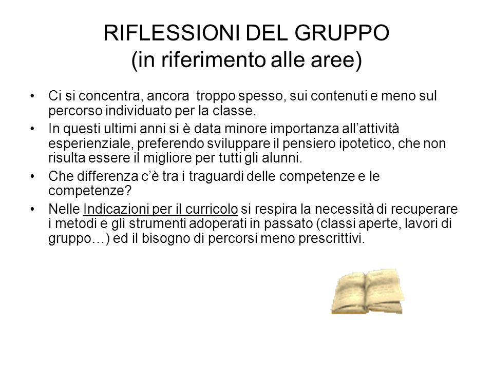 RIFLESSIONI DEL GRUPPO (in generale) Il ruolo della famiglia: si è passati dalla famiglia delle regole alla famiglia degli affetti, fino al genitore che negozia le regole……E linsegnante.