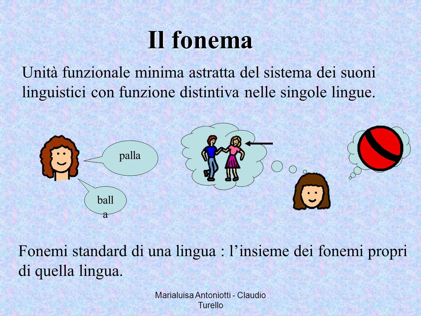 Marialuisa Antoniotti - Claudio Turello Il fonema Unità funzionale minima astratta del sistema dei suoni linguistici con funzione distintiva nelle sin