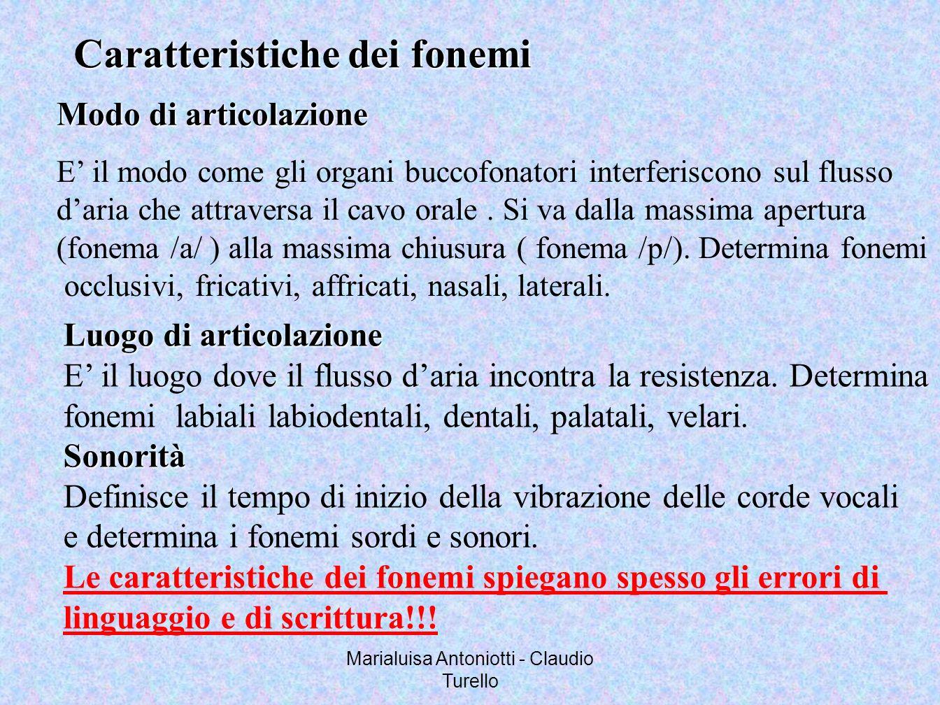 Marialuisa Antoniotti - Claudio Turello Modo di articolazione E il modo come gli organi buccofonatori interferiscono sul flusso daria che attraversa i
