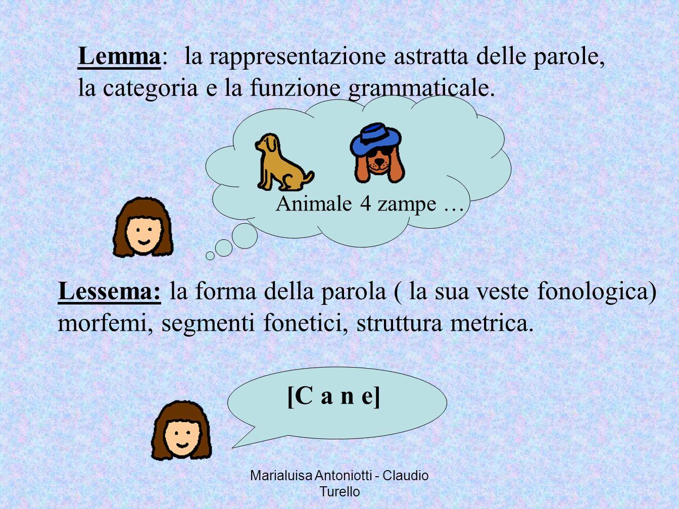 Marialuisa Antoniotti - Claudio Turello Lemma: la rappresentazione astratta delle parole, la categoria e la funzione grammaticale. Animale 4 zampe … L