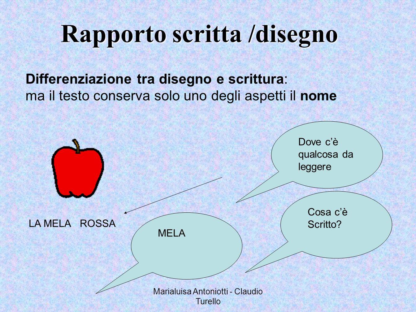 Marialuisa Antoniotti - Claudio Turello Differenziazione tra disegno e scrittura: ma il testo conserva solo uno degli aspetti il nome Rapporto scritta
