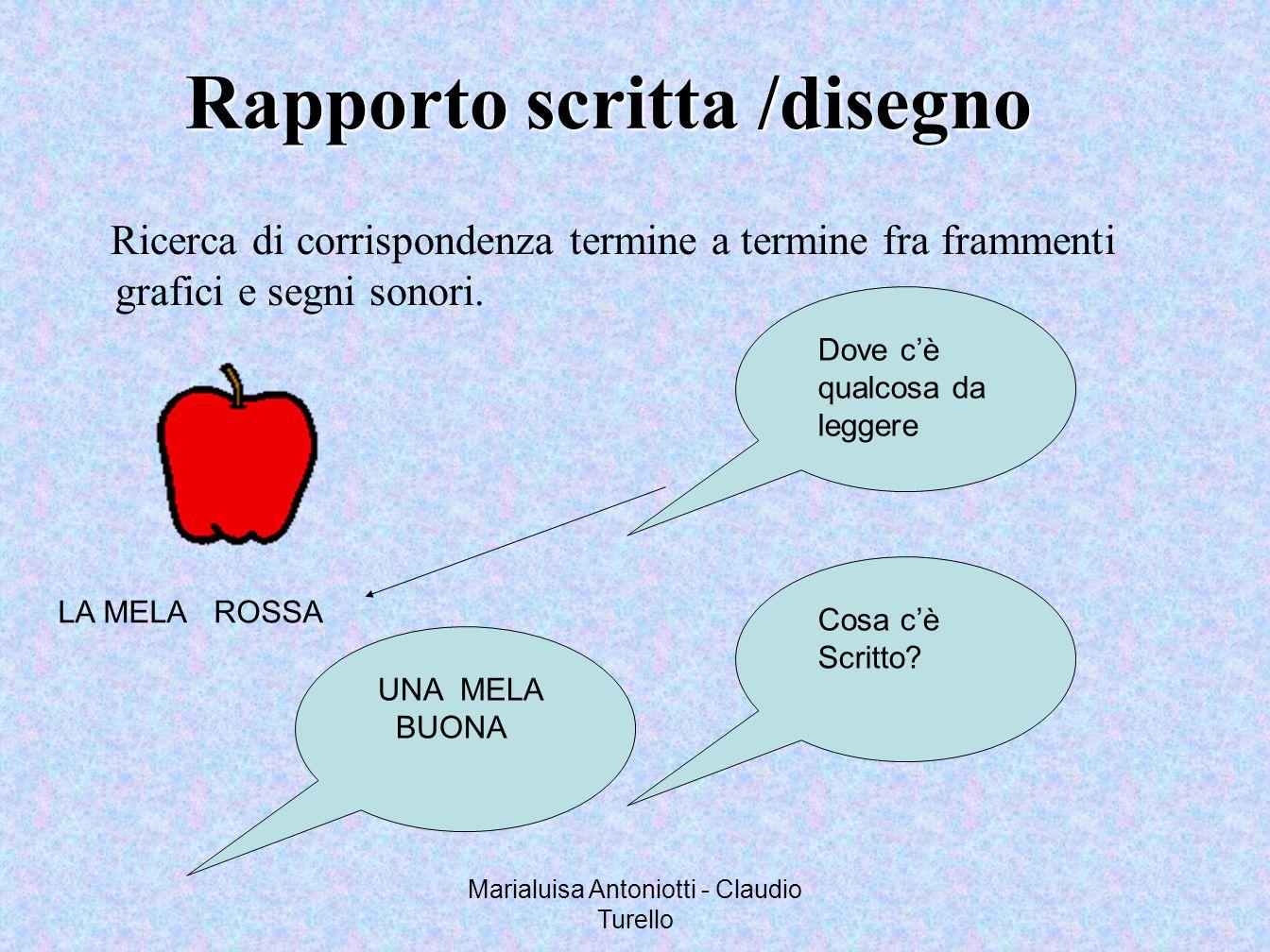 Marialuisa Antoniotti - Claudio Turello Ricerca di corrispondenza termine a termine fra frammenti grafici e segni sonori. Rapporto scritta /disegno Do