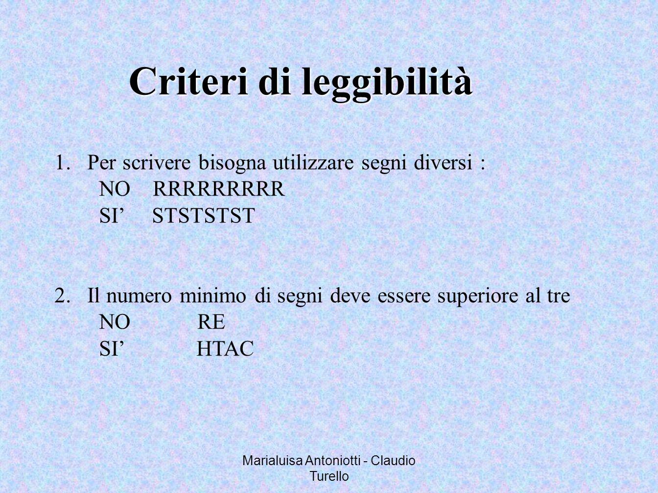 Marialuisa Antoniotti - Claudio Turello Criteri di leggibilità 1.Per scrivere bisogna utilizzare segni diversi : NO RRRRRRRRR SI STSTSTST 2.Il numero