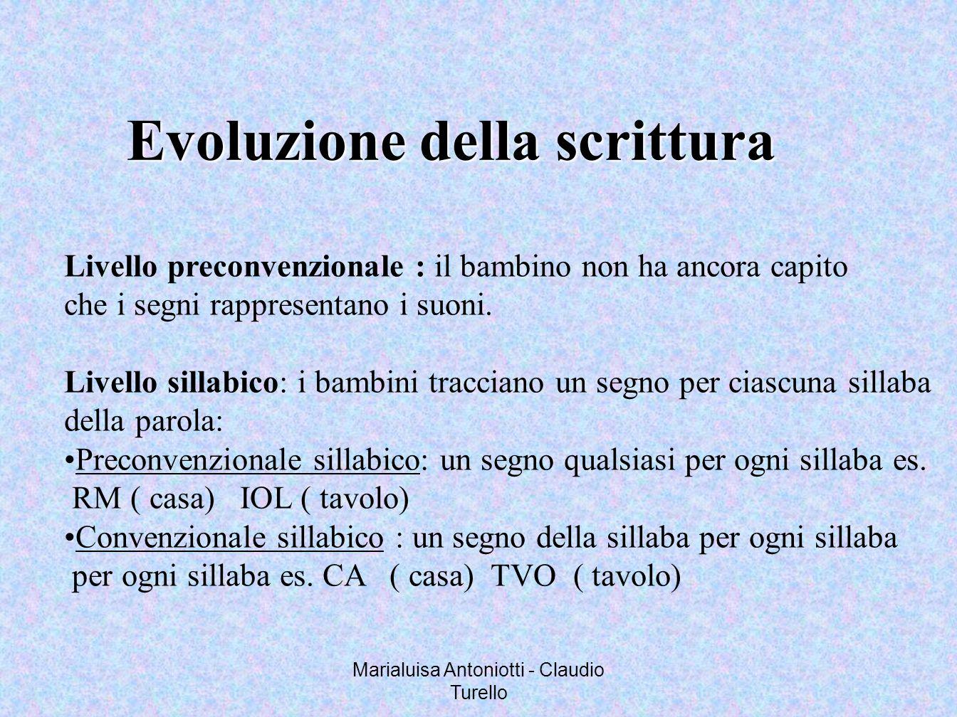 Marialuisa Antoniotti - Claudio Turello Evoluzione della scrittura Livello preconvenzionale : il bambino non ha ancora capito che i segni rappresentan