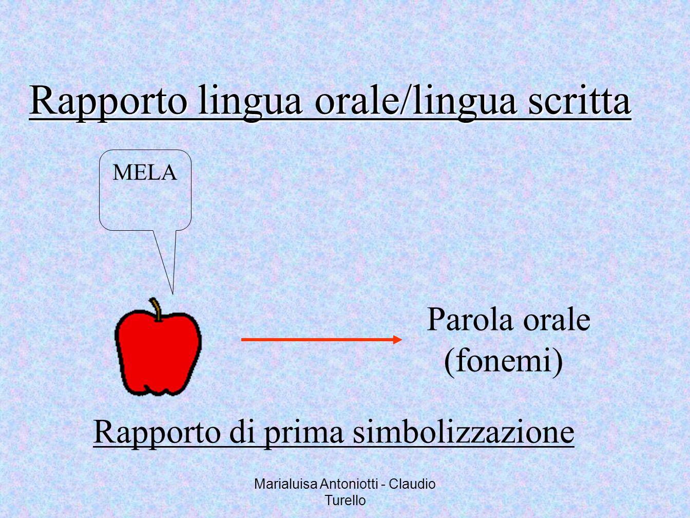 Marialuisa Antoniotti - Claudio Turello Rapporto di prima simbolizzazione Parola orale (fonemi) MELA Rapporto lingua orale/lingua scritta