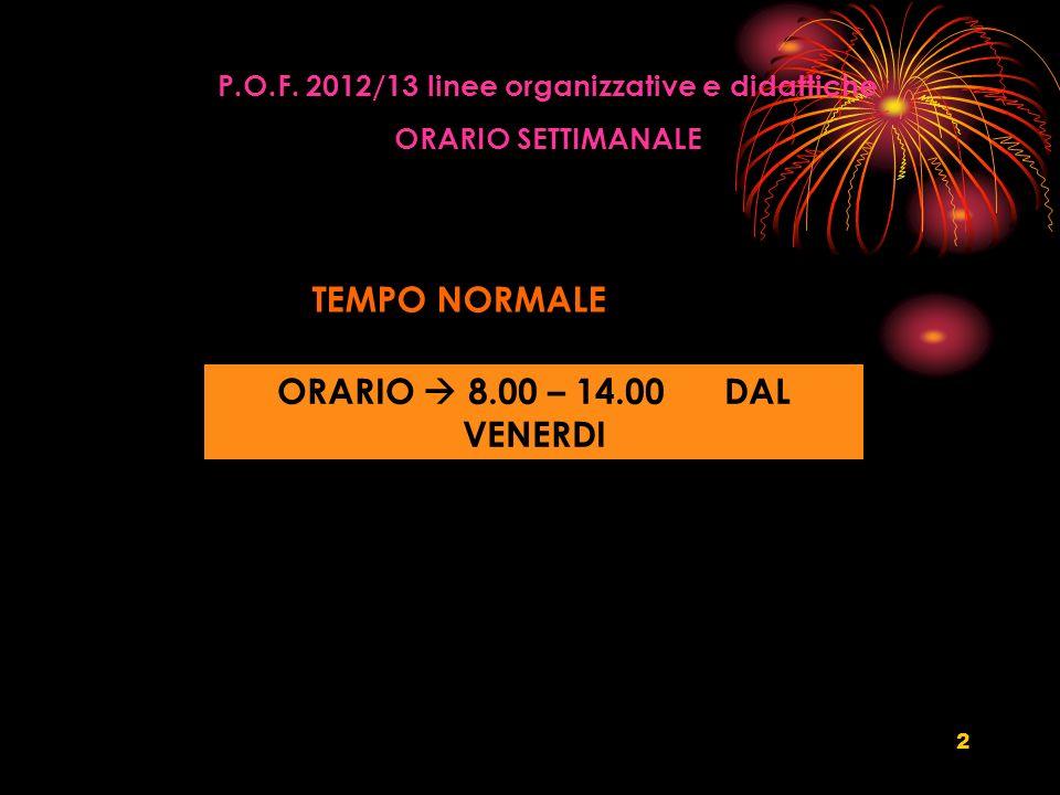 3 ORARIO CURRICOLARE OBBLIGATORIO TEMPO NORMALE ITALIANO, STORIA, GEOGR9 APPROFONDIM MATERIE LETTER1 INGLESE 3 2 LINGUA COMUNITARIA 2 MATEMATICA e SCIENZE 6 TECNOLOGIA2 ARTE e IMMAGINE2 MUSICA 2 SCIENZE MOTORIE e SPORTIVE2 RELIGIONE 1 Totale30 ore