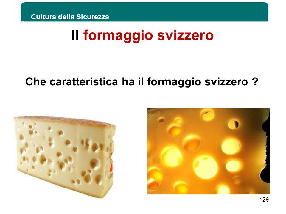Cultura della Sicurezza Il formaggio svizzero 129 Che caratteristica ha il formaggio svizzero ?