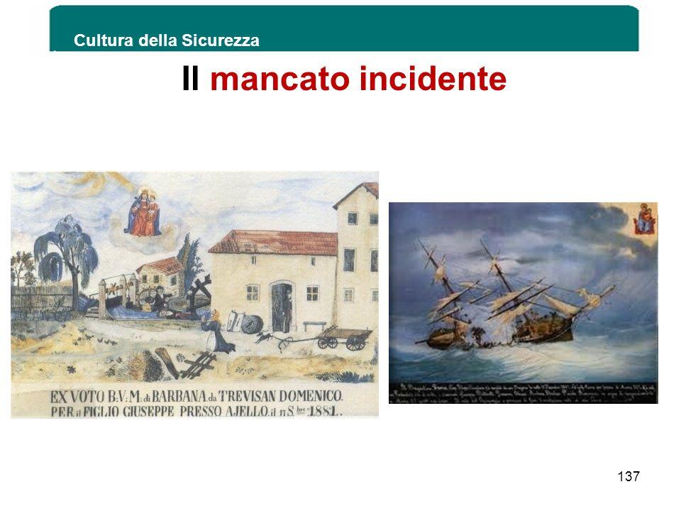 Il mancato incidente Cultura della Sicurezza 137