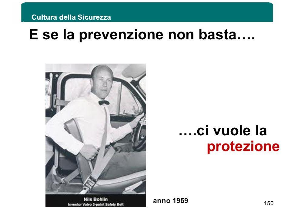 Cultura della Sicurezza 150 E se la prevenzione non basta…. ….ci vuole la protezione anno 1959