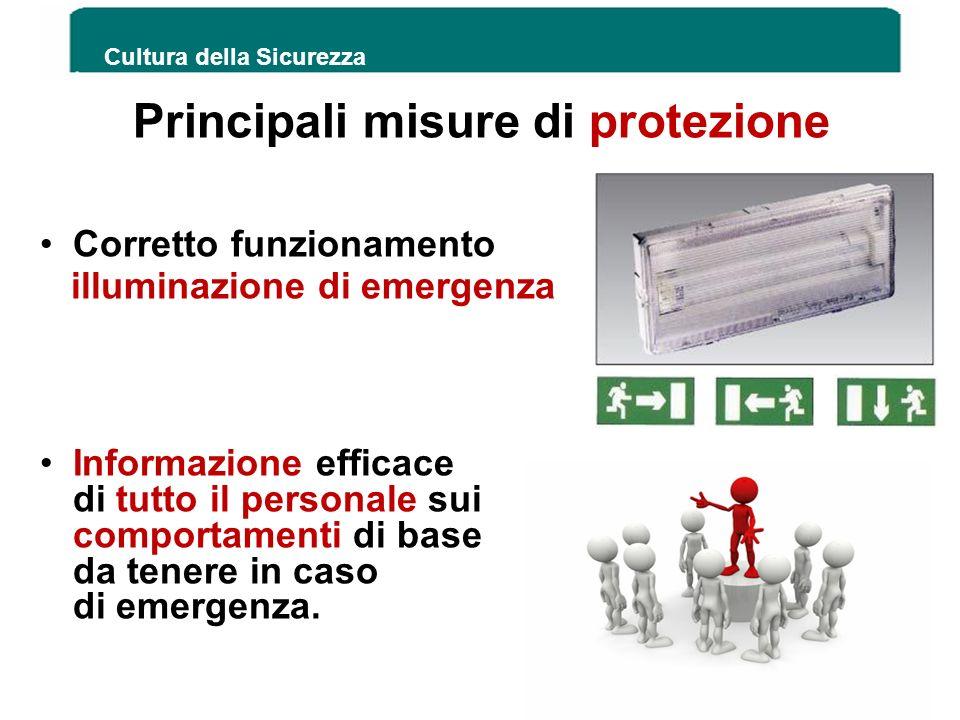 Cultura della Sicurezza 156 Principali misure di protezione Corretto funzionamento illuminazione di emergenza Informazione efficace di tutto il person