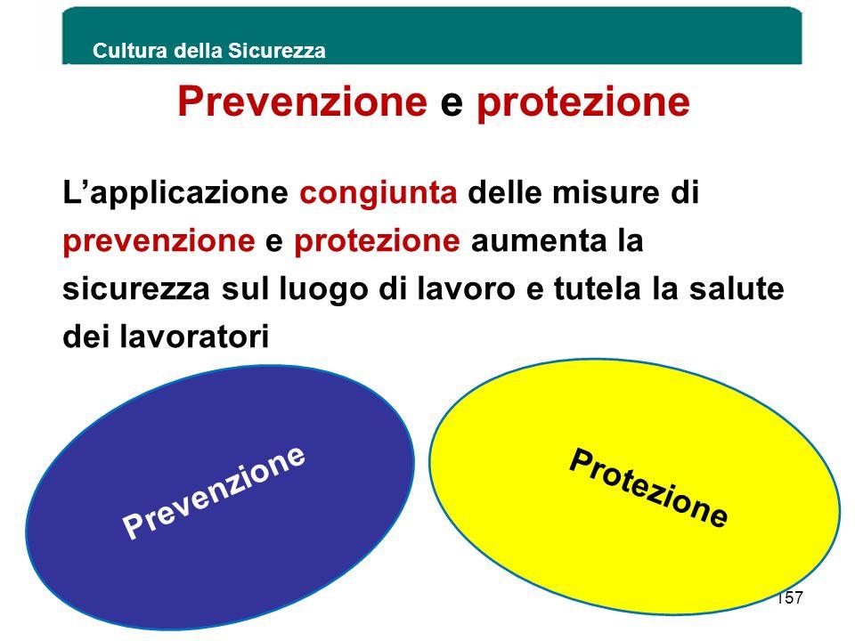 Prevenzione e protezione Cultura della Sicurezza 157 Lapplicazione congiunta delle misure di prevenzione e protezione aumenta la sicurezza sul luogo d