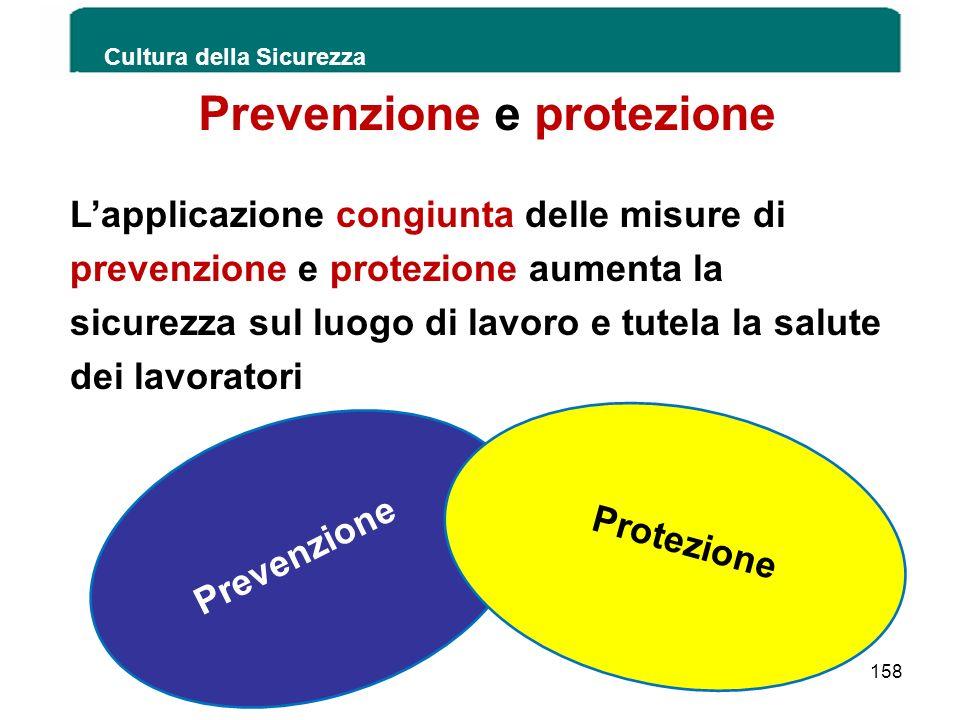 Prevenzione e protezione Cultura della Sicurezza 158 Lapplicazione congiunta delle misure di prevenzione e protezione aumenta la sicurezza sul luogo d