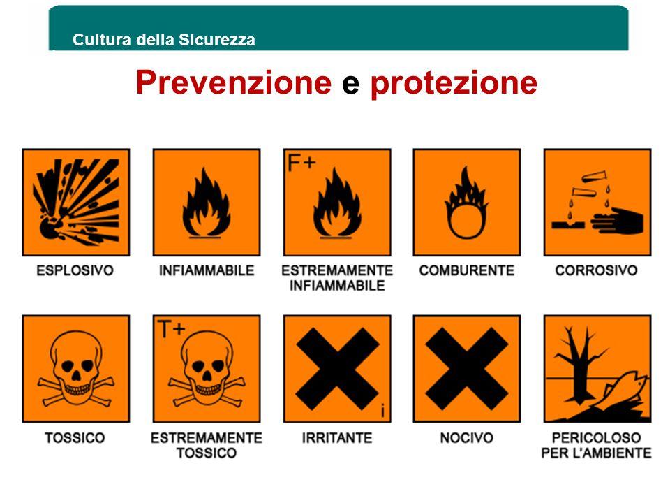Cultura della Sicurezza 161 Prevenzione e protezione