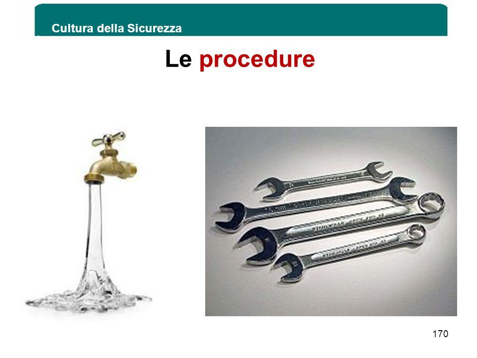 Le procedure Cultura della Sicurezza 170