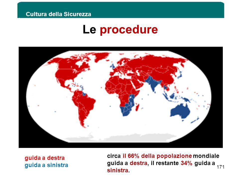 Le procedure Cultura della Sicurezza 171 guida a destra guida a sinistra circa il 66% della popolazione mondiale guida a destra, il restante 34% guida