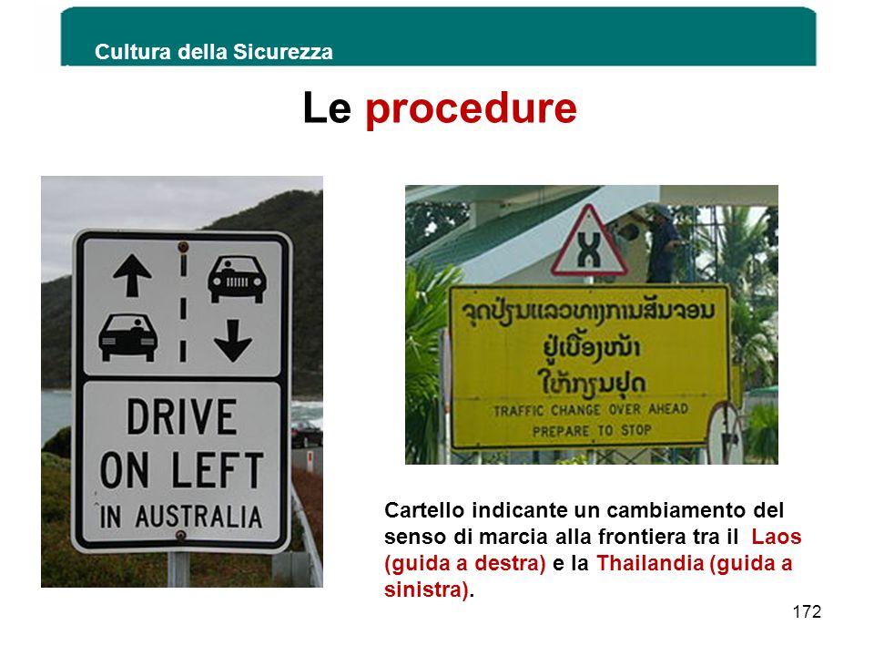 Le procedure Cultura della Sicurezza 172 Cartello indicante un cambiamento del senso di marcia alla frontiera tra il Laos (guida a destra) e la Thaila