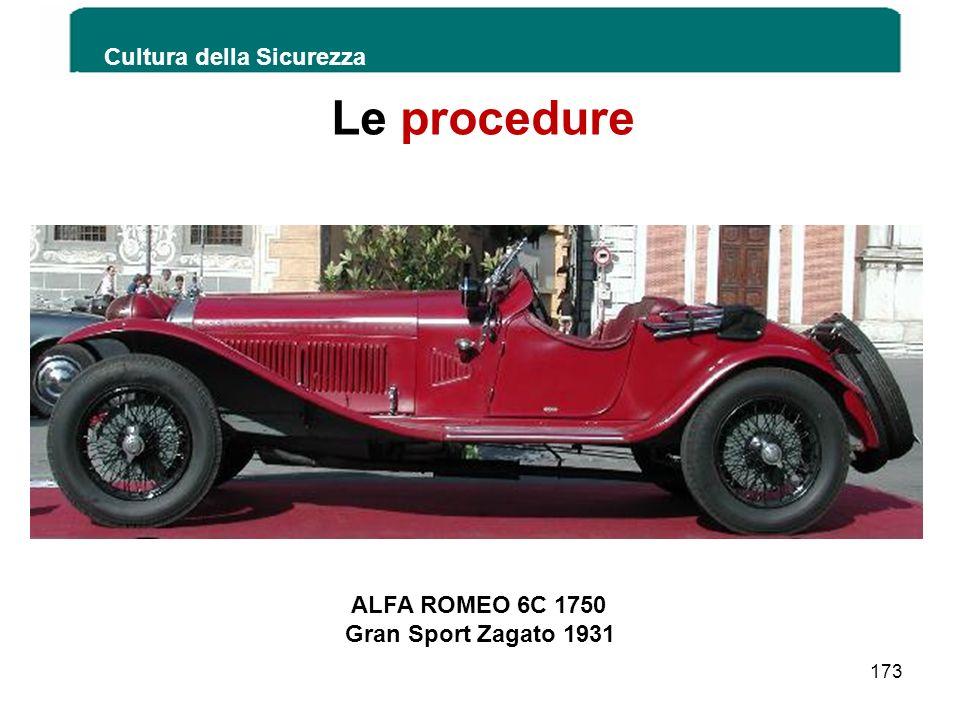 Le procedure Cultura della Sicurezza 173 ALFA ROMEO 6C 1750 Gran Sport Zagato 1931