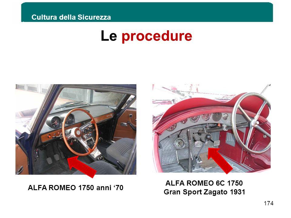 Le procedure Cultura della Sicurezza 174 ALFA ROMEO 6C 1750 Gran Sport Zagato 1931 ALFA ROMEO 1750 anni 70
