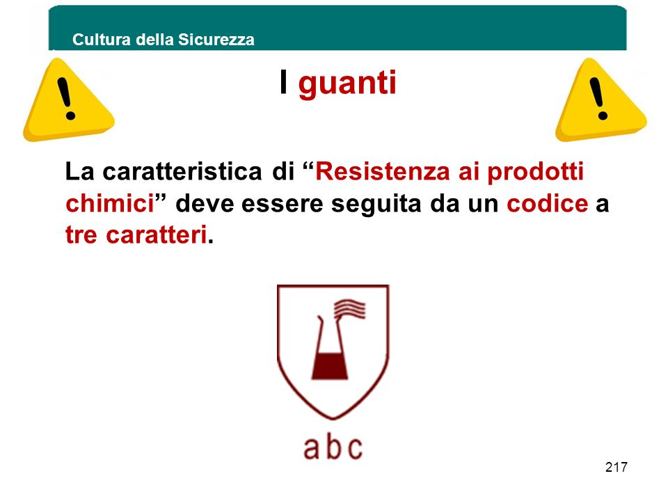 Cultura della Sicurezza 217 I guanti La caratteristica di Resistenza ai prodotti chimici deve essere seguita da un codice a tre caratteri.