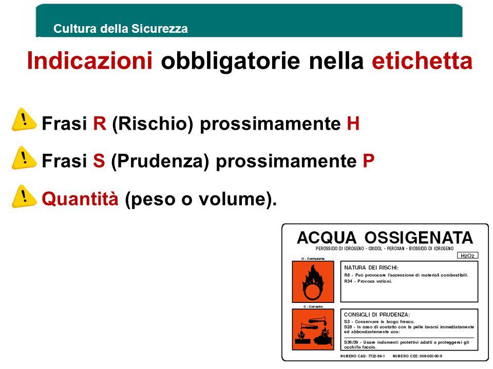 Indicazioni obbligatorie nella etichetta Frasi R (Rischio) prossimamente H Frasi S (Prudenza) prossimamente P Quantità (peso o volume). Cultura della