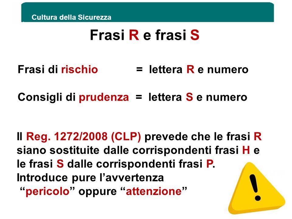 Frasi R e frasi S Frasi di rischio = lettera R e numero Consigli di prudenza = lettera S e numero Cultura della Sicurezza 253 Il Reg. 1272/2008 (CLP)