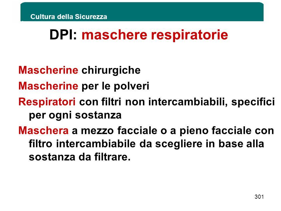 DPI: maschere respiratorie Mascherine chirurgiche Mascherine per le polveri Respiratori con filtri non intercambiabili, specifici per ogni sostanza Ma