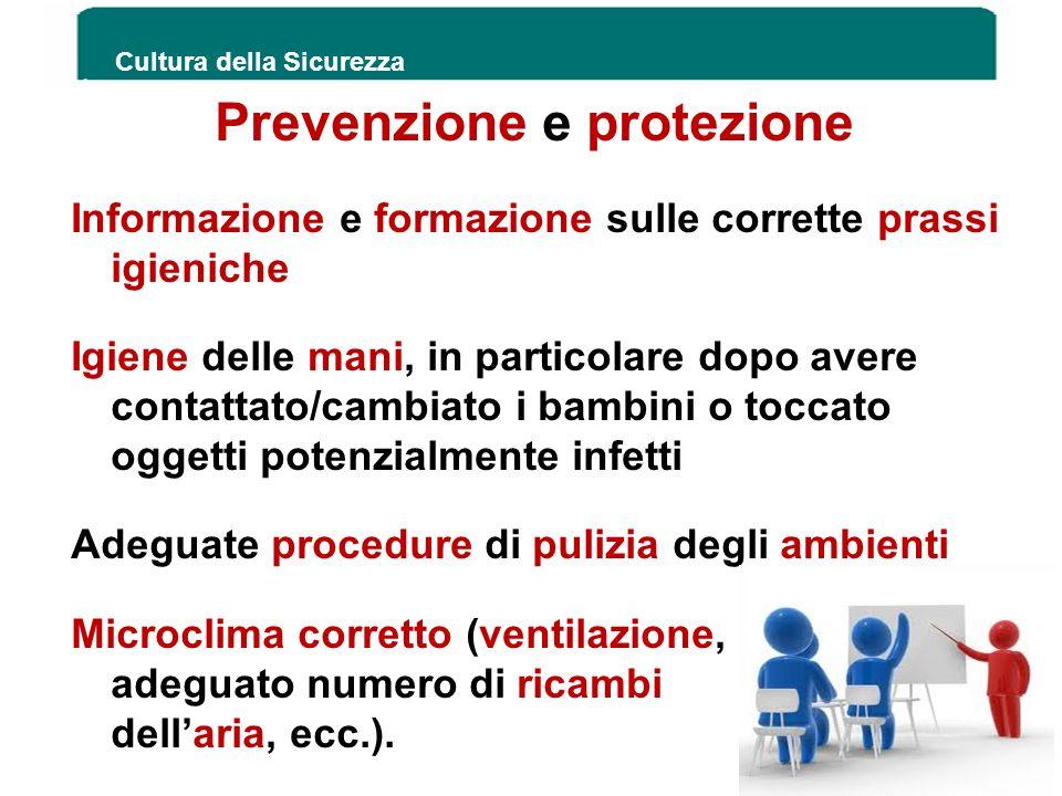 Prevenzione e protezione Informazione e formazione sulle corrette prassi igieniche Igiene delle mani, in particolare dopo avere contattato/cambiato i
