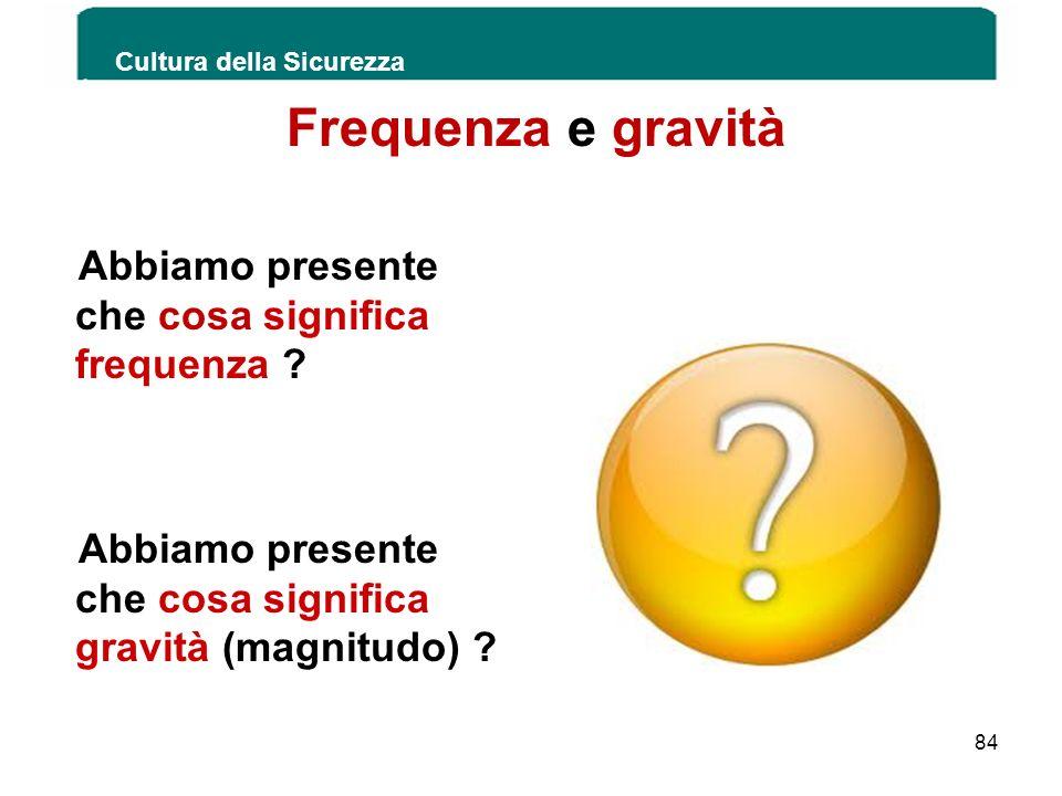 Frequenza e gravità Abbiamo presente che cosa significa frequenza ? Abbiamo presente che cosa significa gravità (magnitudo) ?. Cultura della Sicurezza