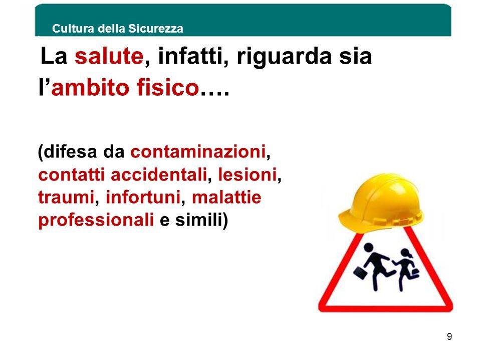 La salute, infatti, riguarda sia lambito fisico…. (difesa da contaminazioni, contatti accidentali, lesioni, traumi, infortuni, malattie professionali