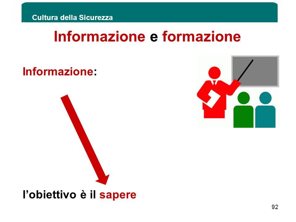 Informazione e formazione Informazione: lobiettivo è il sapere Cultura della Sicurezza 92