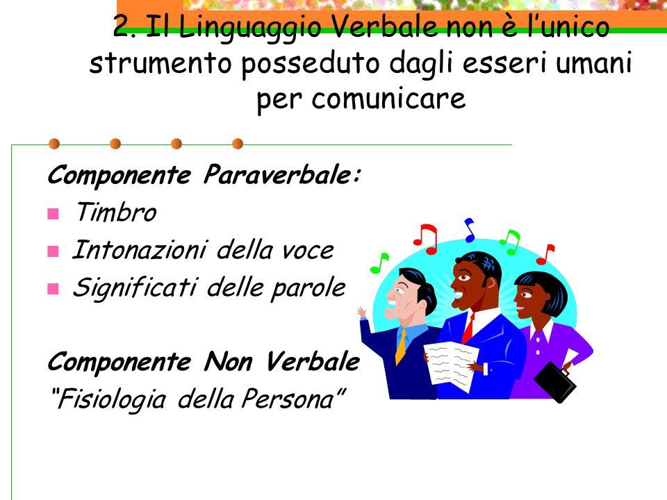 2. Il Linguaggio Verbale non è lunico strumento posseduto dagli esseri umani per comunicare Componente Paraverbale: Timbro Intonazioni della voce Sign