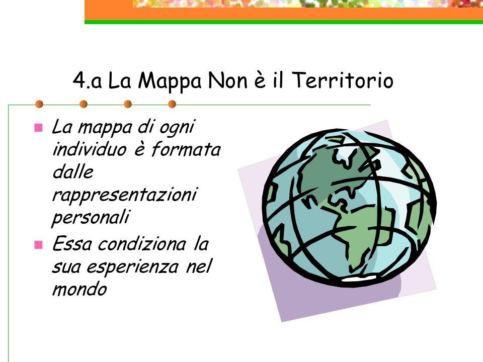 4.a La Mappa Non è il Territorio La mappa di ogni individuo è formata dalle rappresentazioni personali Essa condiziona la sua esperienza nel mondo