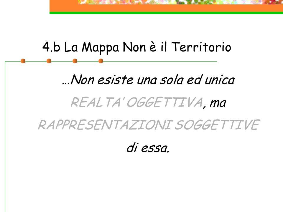4.b La Mappa Non è il Territorio …Non esiste una sola ed unica REALTA OGGETTIVA, ma RAPPRESENTAZIONI SOGGETTIVE di essa.
