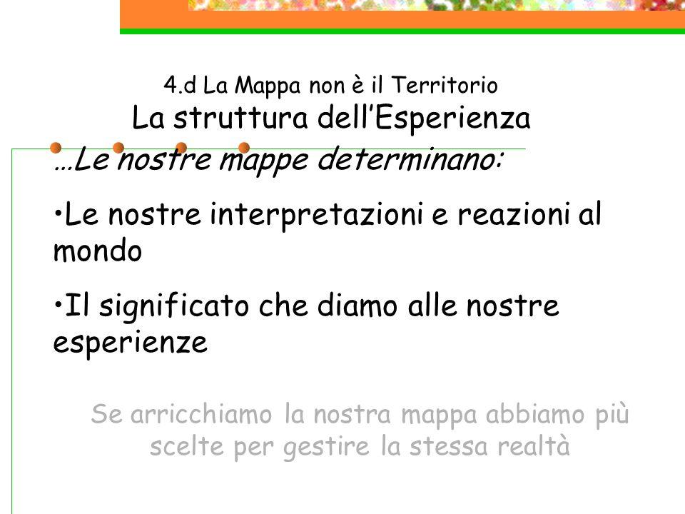 4.d La Mappa non è il Territorio La struttura dellEsperienza …Le nostre mappe determinano: Le nostre interpretazioni e reazioni al mondo Il significat