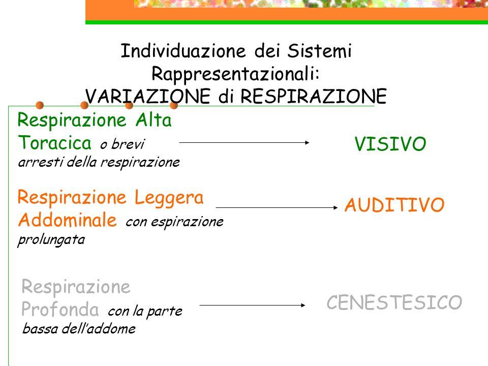 Individuazione dei Sistemi Rappresentazionali: VARIAZIONE di RESPIRAZIONE Respirazione Alta Toracica o brevi arresti della respirazione VISIVO AUDITIV