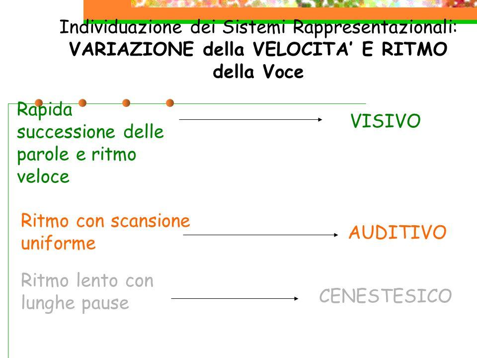 Individuazione dei Sistemi Rappresentazionali: VARIAZIONE della VELOCITA E RITMO della Voce Rapida successione delle parole e ritmo veloce VISIVO AUDI
