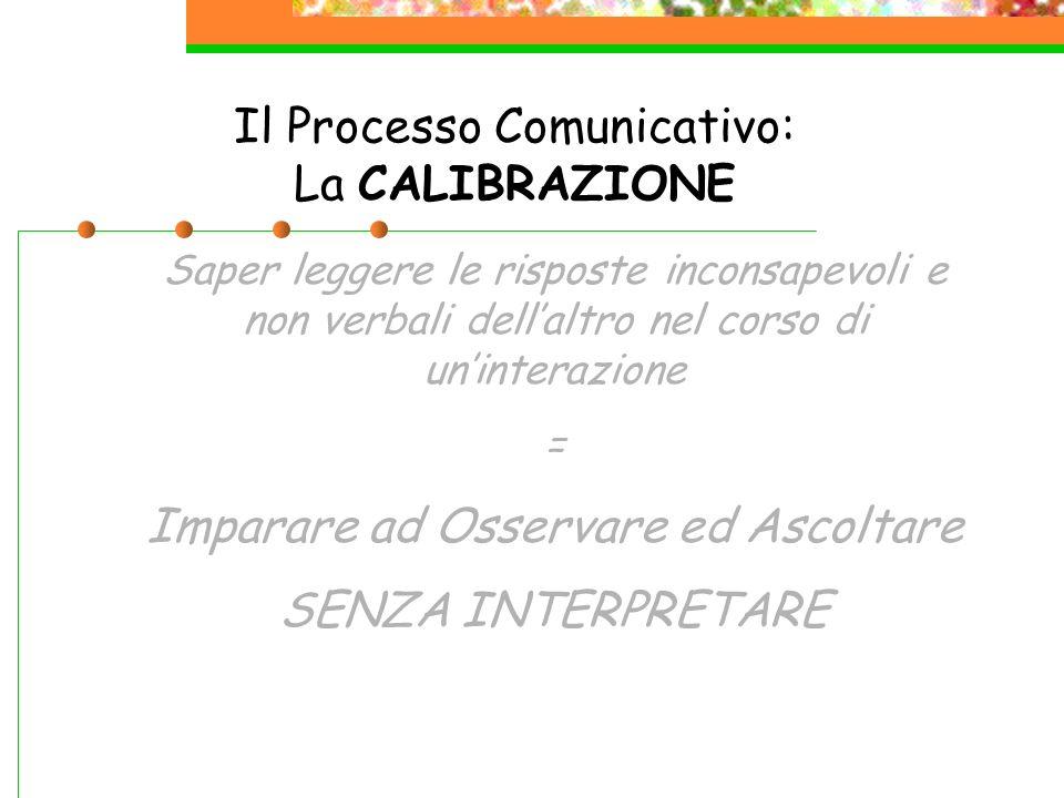 Il Processo Comunicativo: La CALIBRAZIONE Saper leggere le risposte inconsapevoli e non verbali dellaltro nel corso di uninterazione = Imparare ad Oss