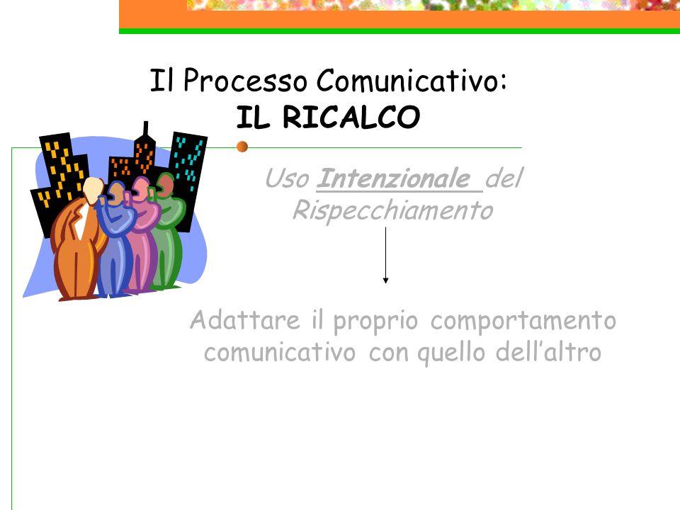 Il Processo Comunicativo: IL RICALCO Uso Intenzionale del Rispecchiamento Adattare il proprio comportamento comunicativo con quello dellaltro