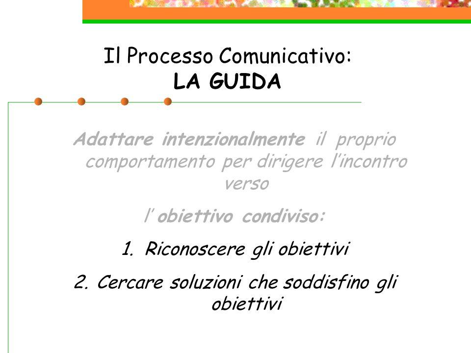 Il Processo Comunicativo: LA GUIDA Adattare intenzionalmente il proprio comportamento per dirigere lincontro verso l obiettivo condiviso: 1.Riconoscer