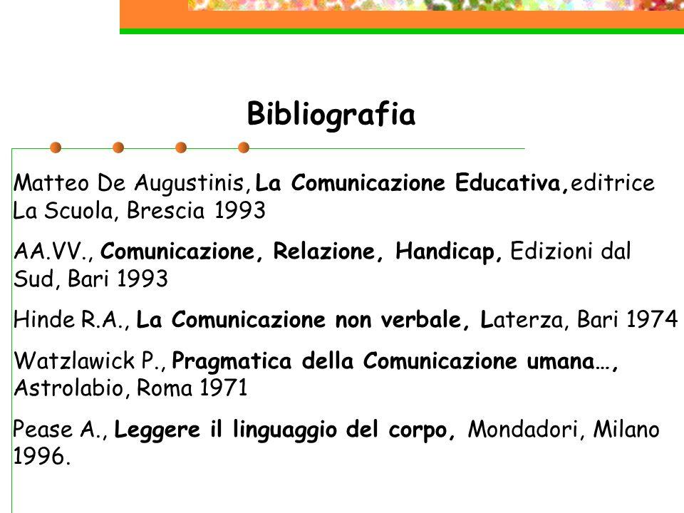 Bibliografia Matteo De Augustinis, La Comunicazione Educativa,editrice La Scuola, Brescia 1993 AA.VV., Comunicazione, Relazione, Handicap, Edizioni da
