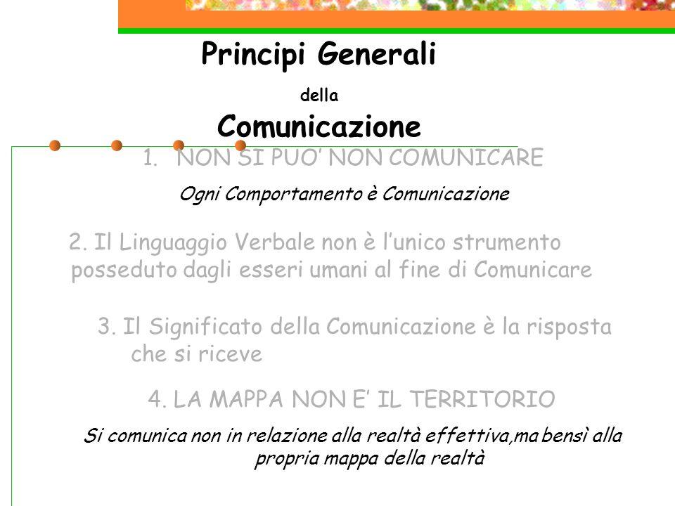 Principi Generali della Comunicazione 1.NON SI PUO NON COMUNICARE Ogni Comportamento è Comunicazione 2. Il Linguaggio Verbale non è lunico strumento p