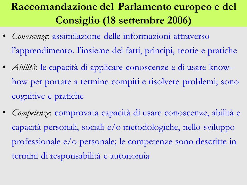 Raccomandazione del Parlamento europeo e del Consiglio (18 settembre 2006) Conoscenze: assimilazione delle informazioni attraverso lapprendimento. lin