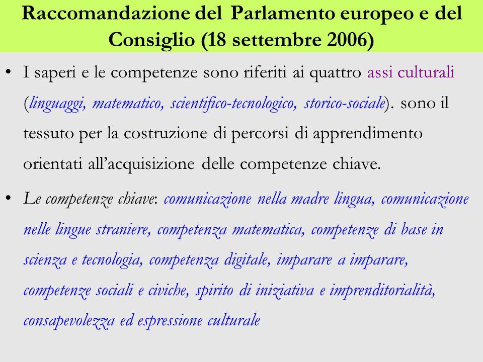 Raccomandazione del Parlamento europeo e del Consiglio (18 settembre 2006) I saperi e le competenze sono riferiti ai quattro assi culturali (linguaggi