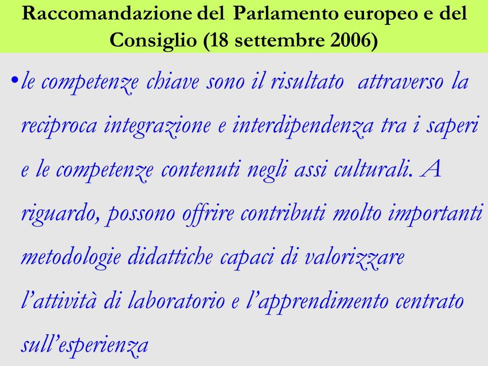 Raccomandazione del Parlamento europeo e del Consiglio (18 settembre 2006) le competenze chiave sono il risultato attraverso la reciproca integrazione