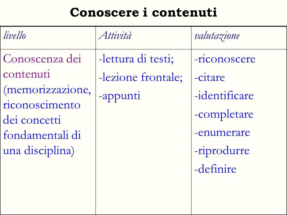 Conoscere i contenuti livelloAttivitàvalutazione Conoscenza dei contenuti (memorizzazione, riconoscimento dei concetti fondamentali di una disciplina)