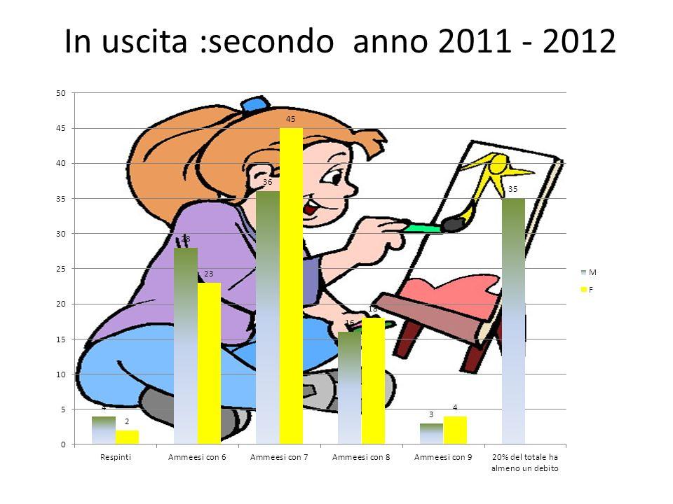 In uscita :secondo anno 2011 - 2012